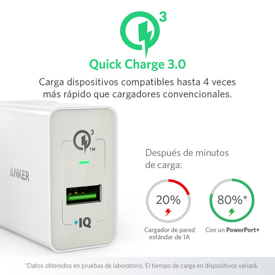 Cargador de Pared USB 1 puerto 18W QC 3.0