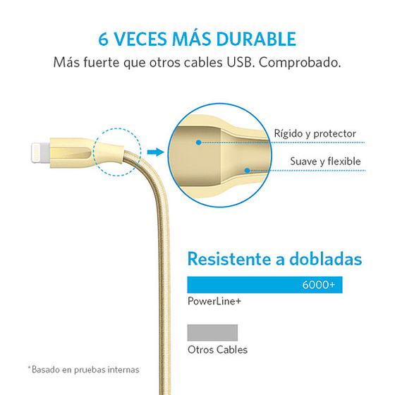 Cable PowerLine+ Lightning 0.9m Dorado