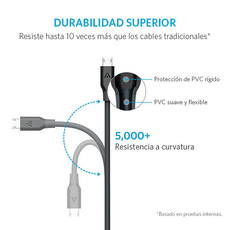 Cable PowerLine Micro USB 0.9m Gris