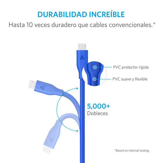 Cable PowerLine Micro USB  0.9m Azul
