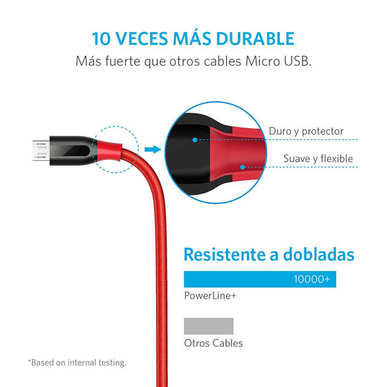 Cable PowerLine+ Micro USB 1.8m Rojo