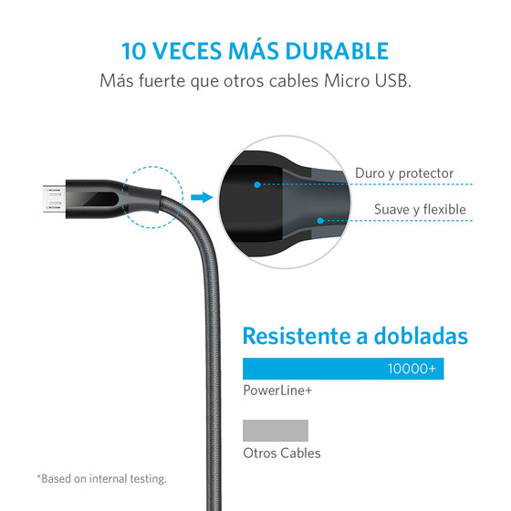 Cable PowerLine+ Micro USB 1.8m Gris