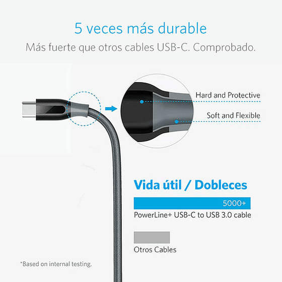 Cable PowerLine+ USB-C a USB-A 3.0 0.9m Gris