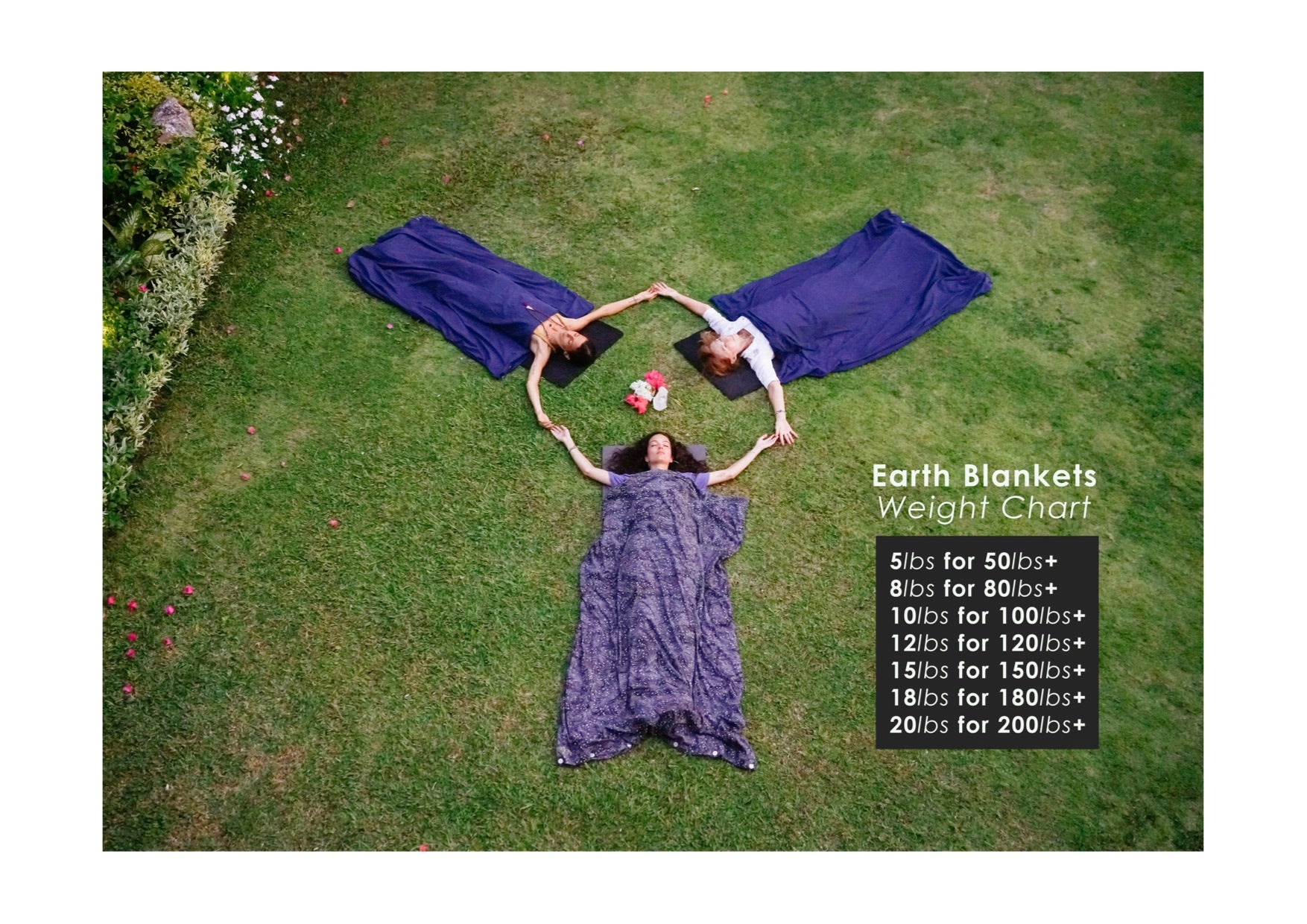 Which Weight Is Right For Me Earth Blankets