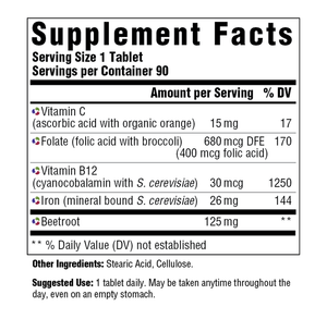 Supplement Facts for Megafood Blood Builder®