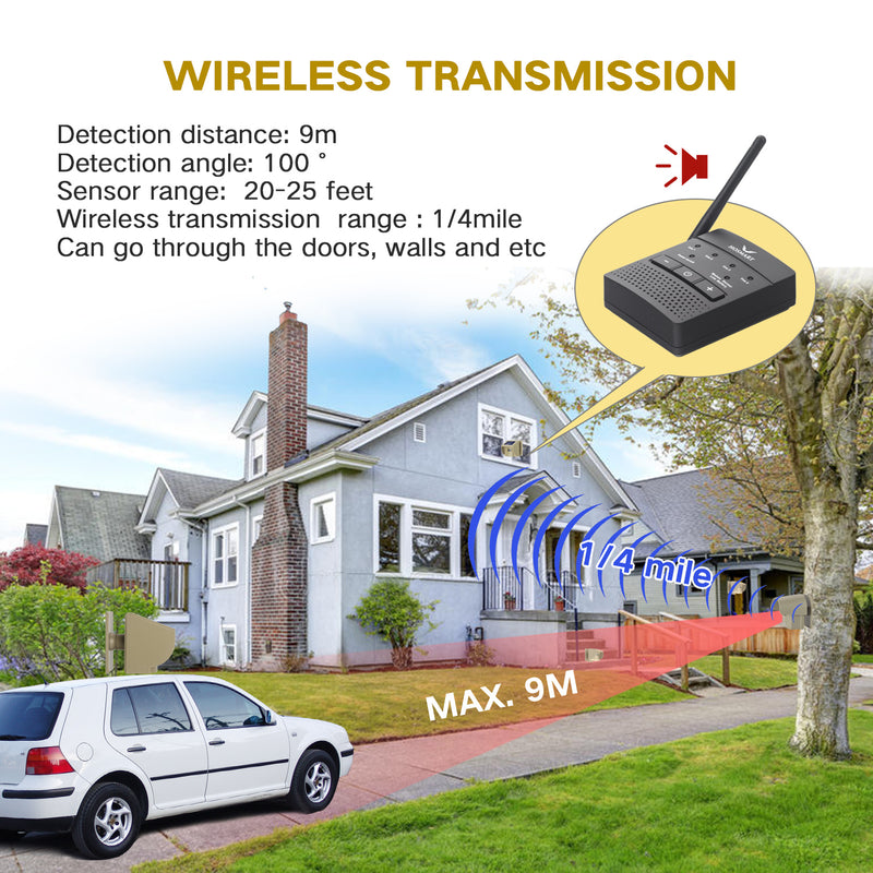 Driveway Alarm System Rechargable Wireless Sensor System Hosmart 1/4 Mile Weatherproof Outdoor Motion Sensor & Detector