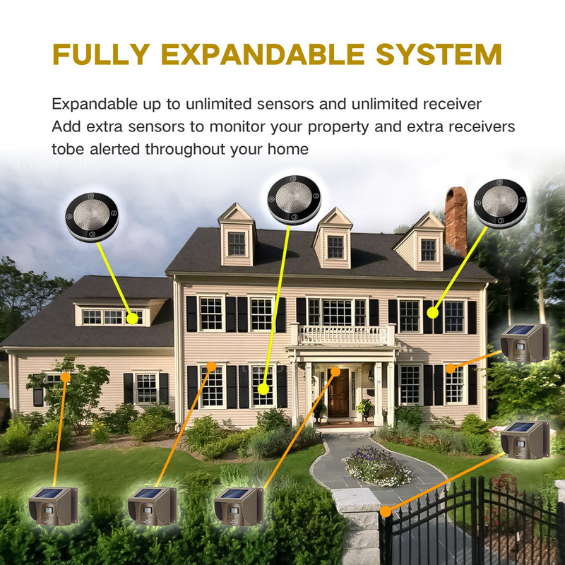 Hosmart 1/2 Mile Outdoor Weather Resistant Motion Sensor & Detector-NO DIY Solar Wireless Driveway Alarm Long Range Security Alert System-Monitor & Protect Outside Property
