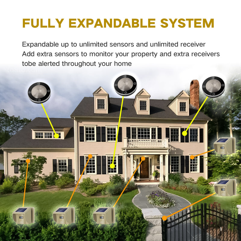 Solar Driveway Alarm System Hosmart 1/4 Mile Wireless Sensor System Long Range Rechargable Weatherproof Security Outdoor Motion Sensor Systsem