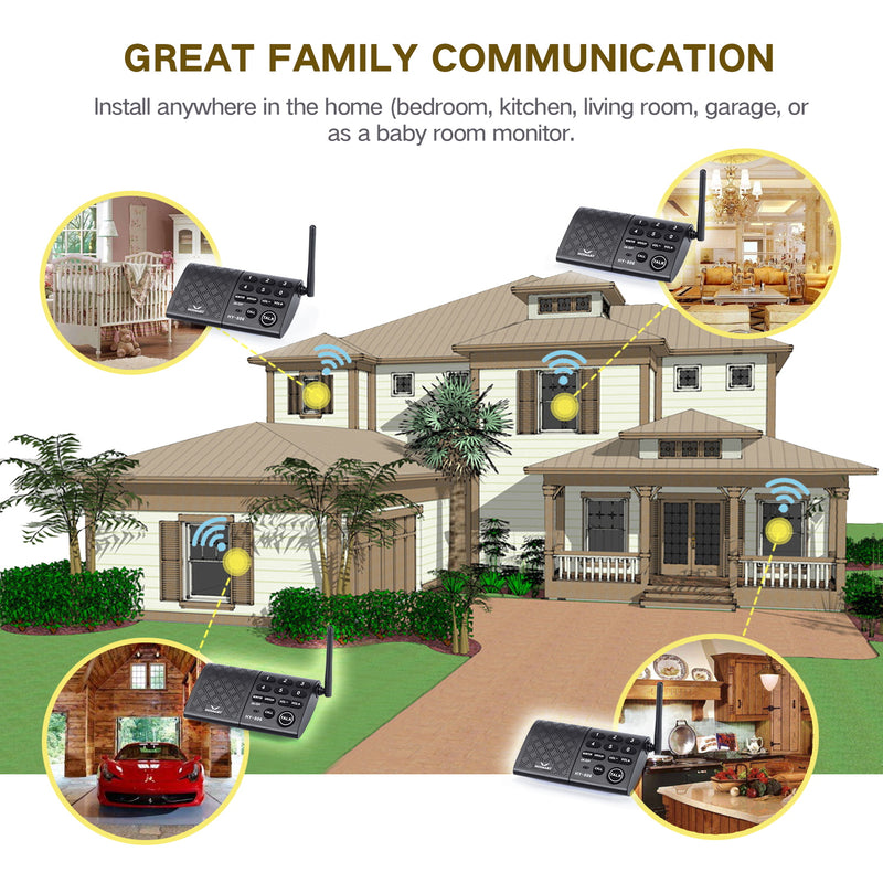 Hosmart Portable 1/2 Mile Wireless Intercom System 6-Channel Security Wireless Intercom System for Home or Office [6 Stations Black]