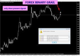 Forex Binary Holy Grail