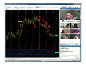Order Flow Trader Education