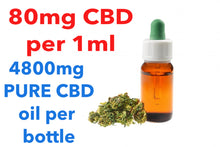 Load image into Gallery viewer, PURE CBD OIL, 2oz bottle.