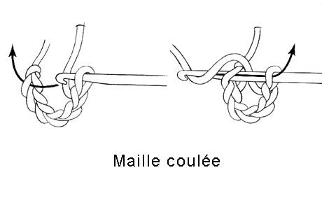 maille coulée