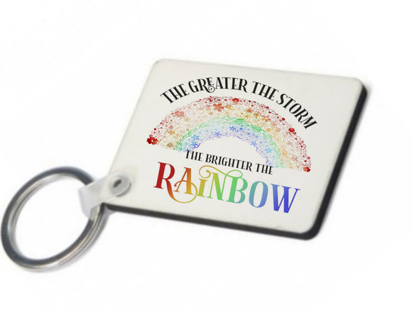 Rainbow Keying