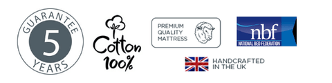 Natural Touch Mattress Key Features