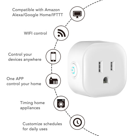 4- Pack WiFi Smart Outlet Compatible with Alexa and Google Home Application