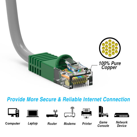 Cat5e Crossover Patch Cable Green Boot Application