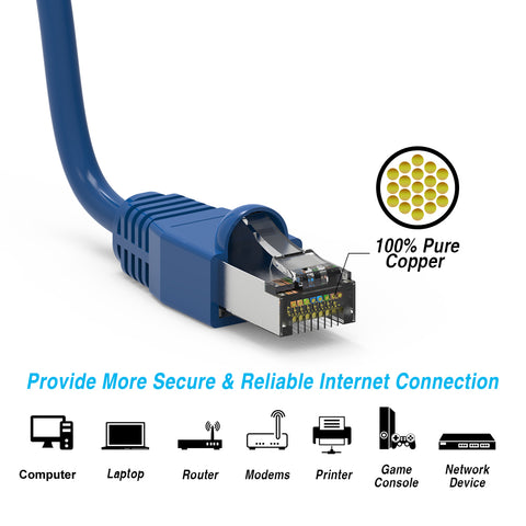 Cat6A UTP Ethernet Network Booted Cable Application