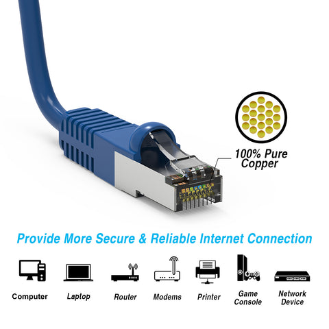 Cat7 Shielded Cable Reliable Internet Connection