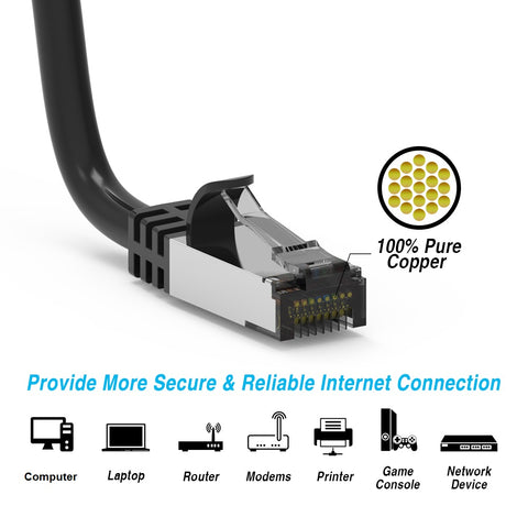 Cat5e Shielded Ethernet Cable Application