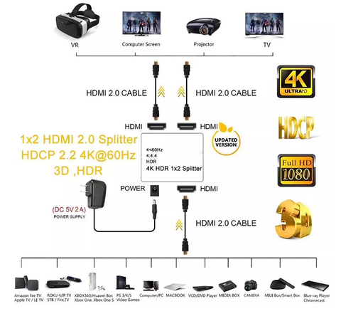 2Way HDMI Splitter (1-in/2-out) 4K@60Hz HDMI 2.0 3D 1080p