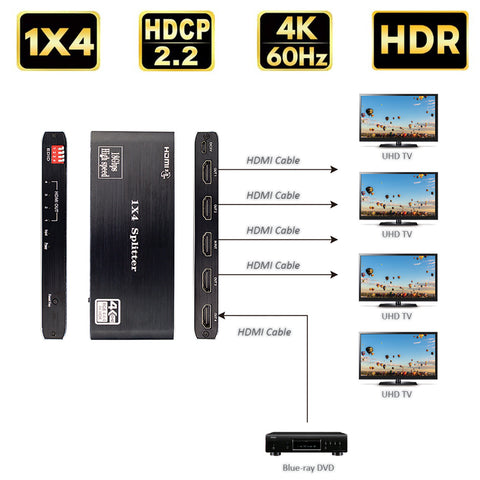 4Way HDMI Splitter w/EDID (1-in/2-out) 4K@60Hz HDMI 2.0 3D 1080p