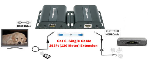 120Meter (393Ft) HDMI Extender Single Cat.6 1080p IR Extension Application
