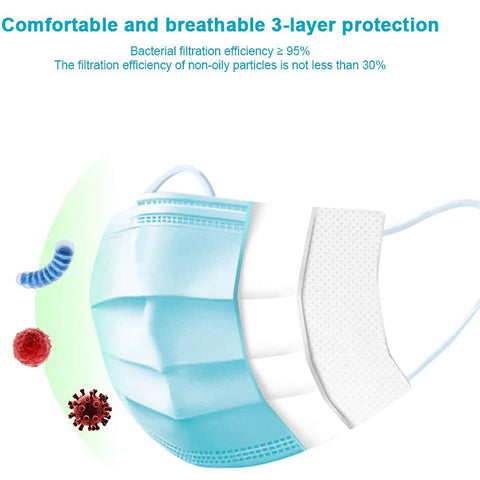 Disposable 3 Ply Medical Face Mask - FDA Certified (50 Mask) Protection