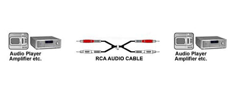 RCA-Audio-Cable-Application