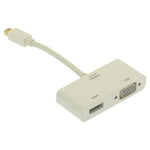 Mini DisplayPort (Thunderbolt) Male to VGA+HDMI Female Adapter - EAGLEG.COM