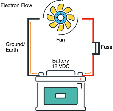 electron flow wiring diagram for fan motor