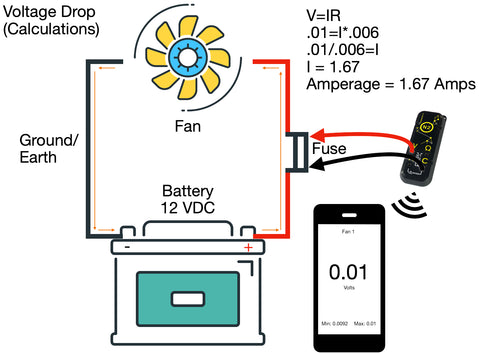 voltage drop of fan motor circuit using parasitic draw testing via fuse
