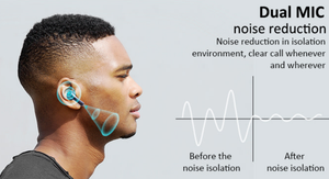 50% OFF[NOW]-Superior call-quality and graphene-enhanced Wireless Sports Earbuds