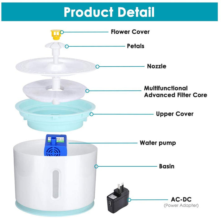 Automatic Pets Water Dispenser