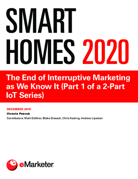 Smart Homes 2020: The End of Interruptive Marketing as We Know It (Part 1 of a 2-Part IoT Series)