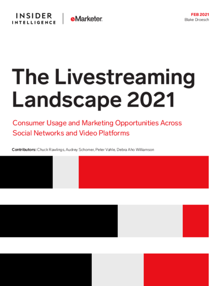 The Livestreaming Landscape 2021