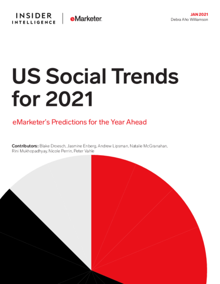 US Social Trends for 2021