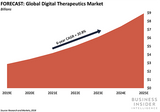 The Digital Therapeutics Explainer