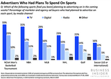The Sports Streaming Ecosystem