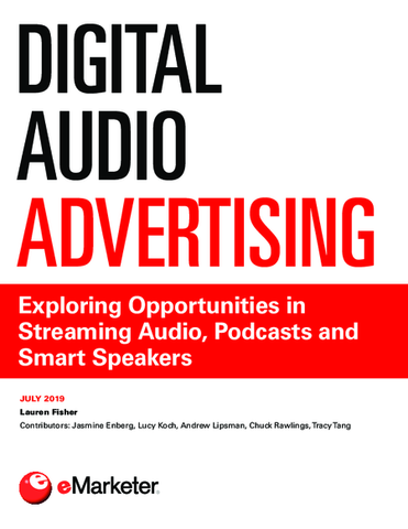 Digital Audio Advertising: Exploring Opportunities in Streaming Audio, Podcasts and Smart Speakers