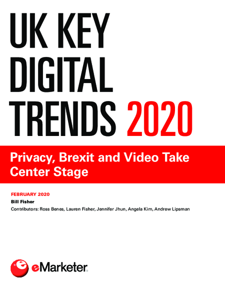 UK Key Digital Trends 2020: Privacy, Brexit and Video Take Center Stage