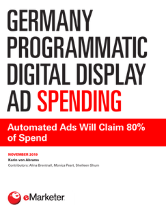 Germany Programmatic Digital Display Ad Spending