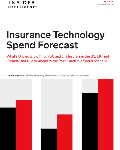 Insurance Technology Spend Forecast