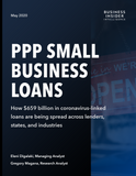 The Small Business Lending Report Bundle