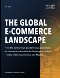 The Global E-Commerce Landscape