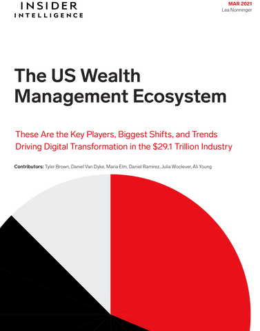 The US Wealth Management Ecosystem