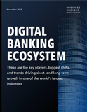 The Digital Banking Ecosystem