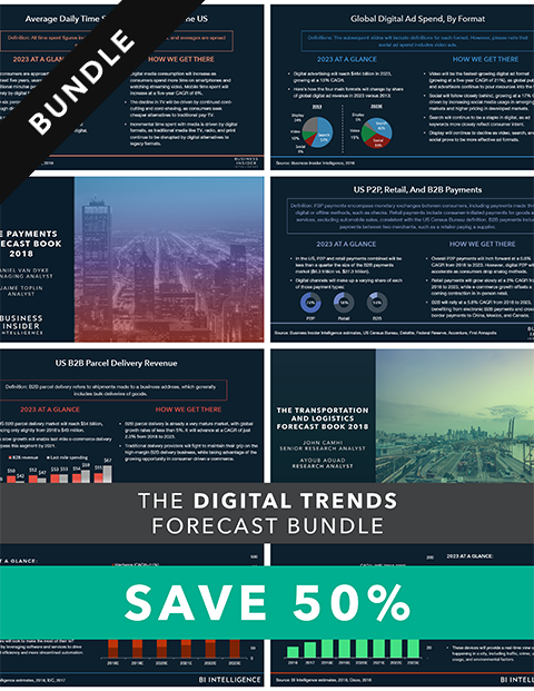 The Digital Trends Forecast Bundle