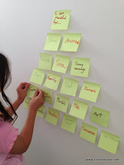 thanksgiving activities for kids tree of thanks