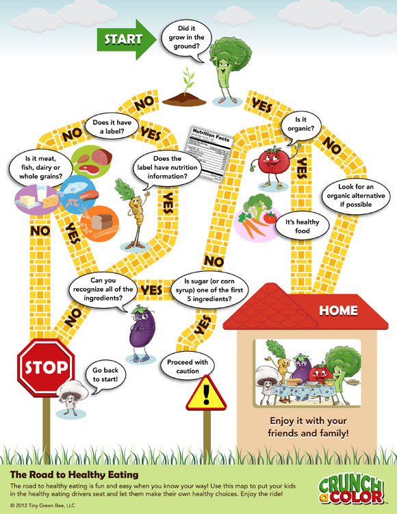 good eating habits vs bad eating habits Can also influence eating better and using credit cards less bad habits a bad habit is an undesirable behavior pattern then it is a habit good intentions can override the negative effect of bad habits.